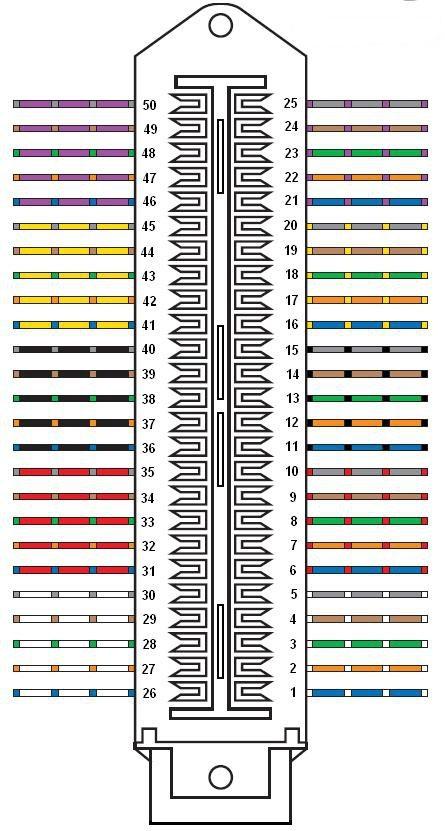 Цветовая раскладка 25-парного кабеля на TELCO коннекторе